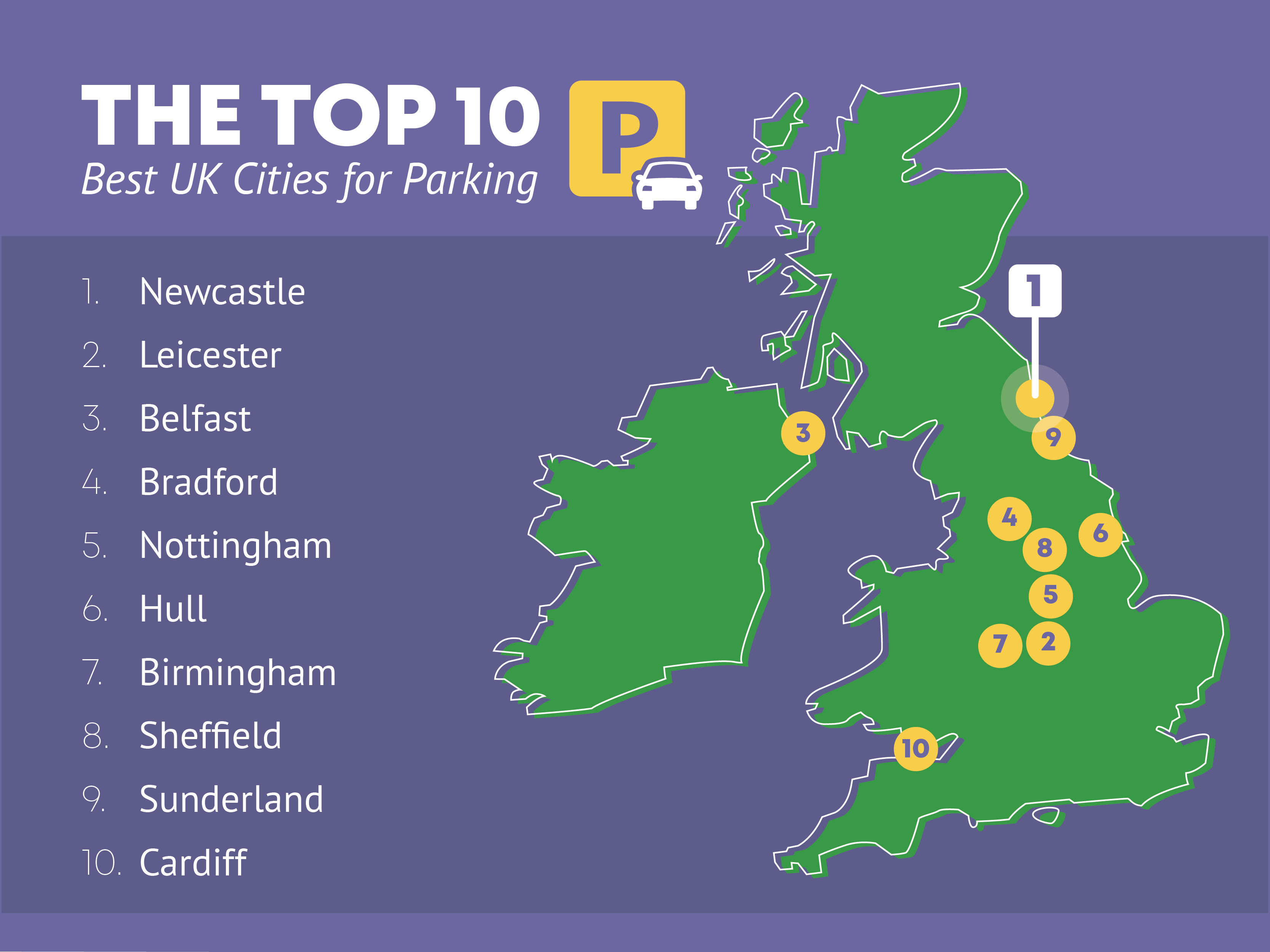 Get Parked: UK's Best and Worst Spots For Parking